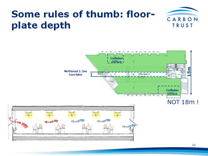 carbon credit rules of thumb jpg 422x640